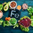 dietary iron
